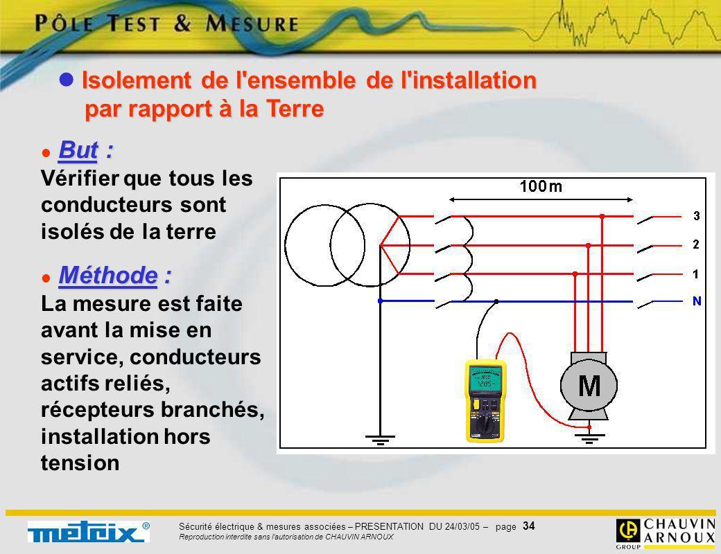 Sécurité électrique & mesures associées – PRESENTATION DU 24/03/05 – page 34 Reproduction interdite sans l'autorisation de CHAUVIN ARNOUX But : But :