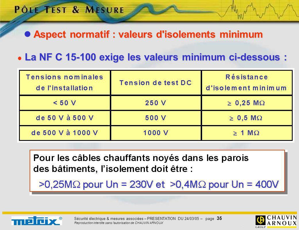 Sécurité électrique & mesures associées – PRESENTATION DU 24/03/05 – page 35 Reproduction interdite sans l'autorisation de CHAUVIN ARNOUX La NF C 15-1