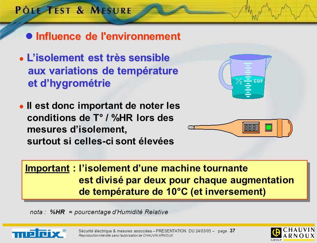 Sécurité électrique & mesures associées – PRESENTATION DU 24/03/05 – page 37 Reproduction interdite sans l'autorisation de CHAUVIN ARNOUX Lisolement e