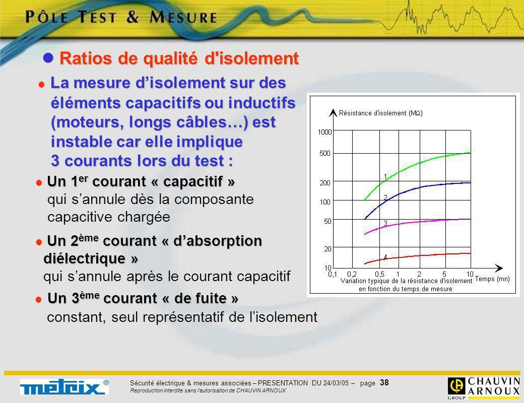 Sécurité électrique & mesures associées – PRESENTATION DU 24/03/05 – page 38 Reproduction interdite sans l'autorisation de CHAUVIN ARNOUX La mesure di