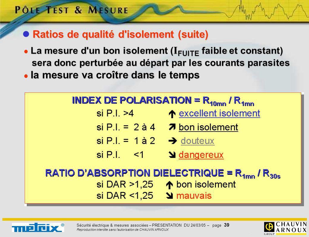 Sécurité électrique & mesures associées – PRESENTATION DU 24/03/05 – page 39 Reproduction interdite sans l'autorisation de CHAUVIN ARNOUX La mesure d'