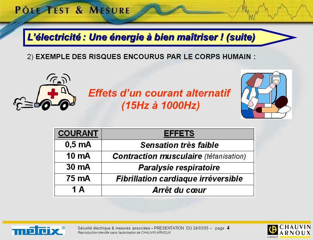 Sécurité électrique & mesures associées – PRESENTATION DU 24/03/05 – page 45 Reproduction interdite sans l autorisation de CHAUVIN ARNOUX Mesures possibles : Tension de défaut : essai avec50%de la résistance Tension de défaut : essai avec I < 50% I dn de la résistance de boucle et de la tension de défaut de boucle et de la tension de défaut ( U F = R boucle x I dn ) Non déclenchement à 50% I dn : Non déclenchement à 50% I dn : essai avec courantconstant égal à50% essai avec courant constant égal à 50% I dn Temps de déclenchement : Temps de déclenchement : essai avec courant constantégalàou essai avec courant constant égal à I dn, 2 x I dn ou 5 x I dn Courant de déclenchement : Courant de déclenchement : essai avec rampe de courantallant de 50%jusquà essai avec rampe de courant allant de 50% I dn jusquà I n > I dn Le test de Disjoncteurs Différentiels (suite) Le test de Disjoncteurs Différentiels (suite)