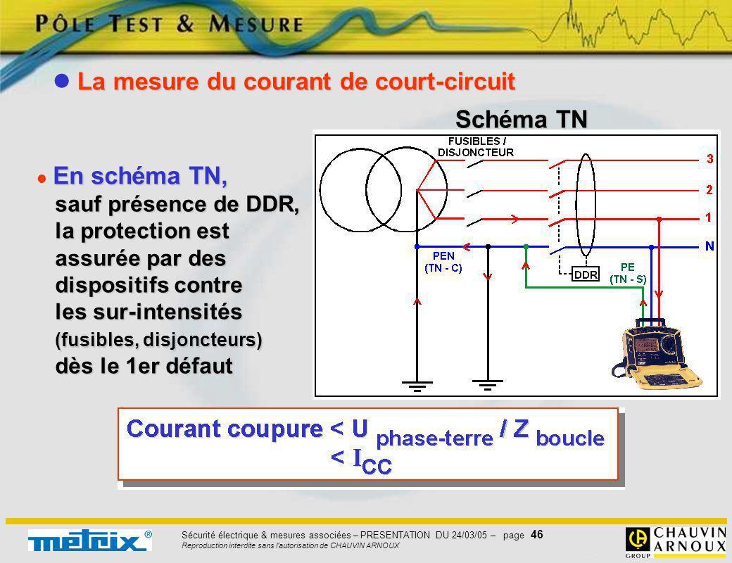 Sécurité électrique & mesures associées – PRESENTATION DU 24/03/05 – page 46 Reproduction interdite sans l'autorisation de CHAUVIN ARNOUX En schéma TN