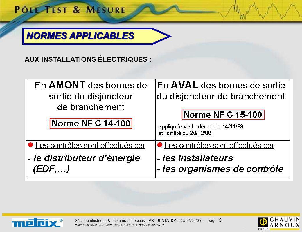 Sécurité électrique & mesures associées – PRESENTATION DU 24/03/05 – page 5 Reproduction interdite sans l'autorisation de CHAUVIN ARNOUX NORMES APPLIC