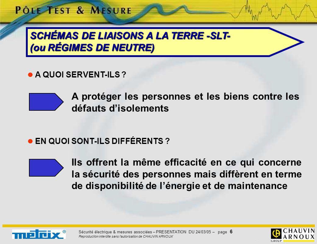 Sécurité électrique & mesures associées – PRESENTATION DU 24/03/05 – page 6 Reproduction interdite sans l'autorisation de CHAUVIN ARNOUX A protéger le