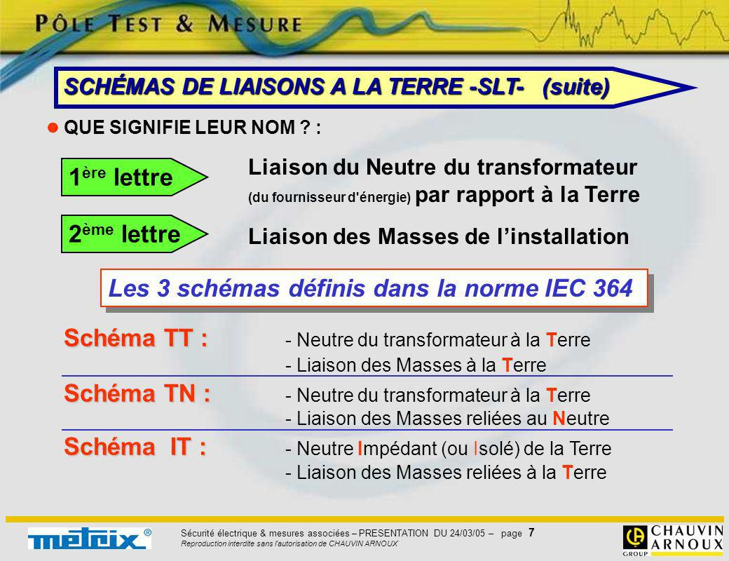Sécurité électrique & mesures associées – PRESENTATION DU 24/03/05 – page 8 Reproduction interdite sans l autorisation de CHAUVIN ARNOUX Le schéma Le schéma TT EDF (fournisseur d énergie) Client privé Obligatoire pour toutes les installations des particuliers Coupure du 1er défaut, par le DDR, dès que : U L = 50V (milieu sec/humide) U L = 25V (milieu mouillé) SCHÉMAS DE LIAISONS A LA TERRE (suite)