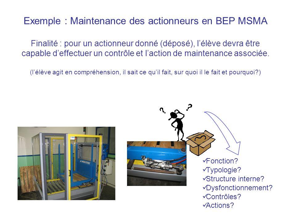 Exemple : Maintenance des actionneurs en BEP MSMA Finalité : pour un actionneur donné (déposé), lélève devra être capable deffectuer un contrôle et la
