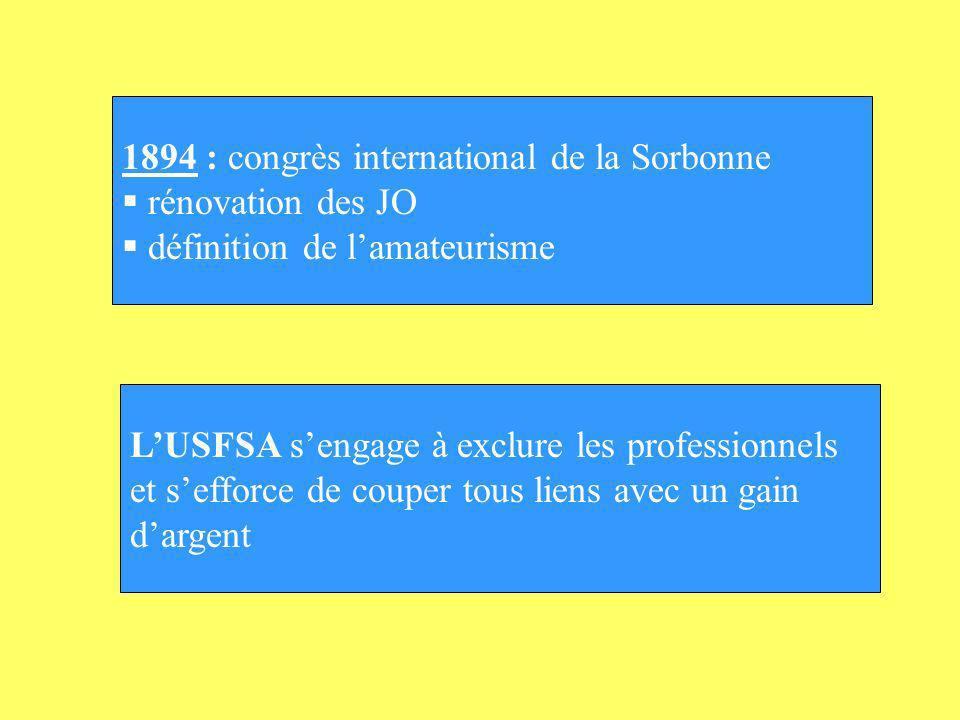 1894 : congrès international de la Sorbonne rénovation des JO définition de lamateurisme LUSFSA sengage à exclure les professionnels et sefforce de co