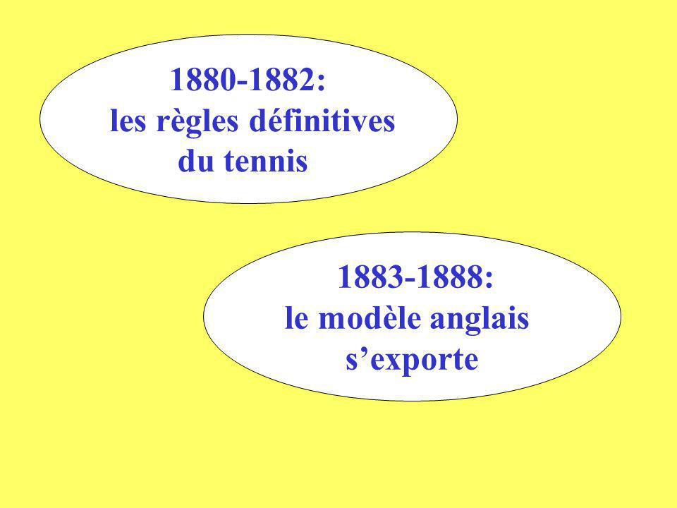1880-1882: les règles définitives du tennis 1883-1888: le modèle anglais sexporte