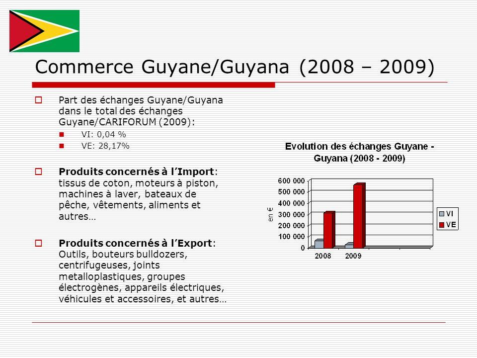 Commerce Guyane/Guyana (2008 – 2009) Part des échanges Guyane/Guyana dans le total des échanges Guyane/CARIFORUM (2009): VI: 0,04 % VE: 28,17% Produit