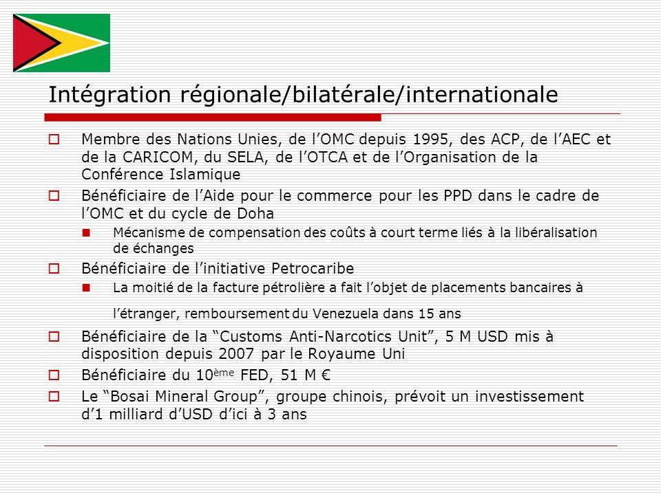 Intégration régionale/bilatérale/internationale Membre des Nations Unies, de lOMC depuis 1995, des ACP, de lAEC et de la CARICOM, du SELA, de lOTCA et