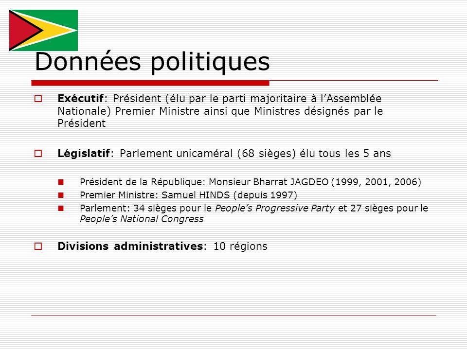 Données politiques Exécutif: Président (élu par le parti majoritaire à lAssemblée Nationale) Premier Ministre ainsi que Ministres désignés par le Prés