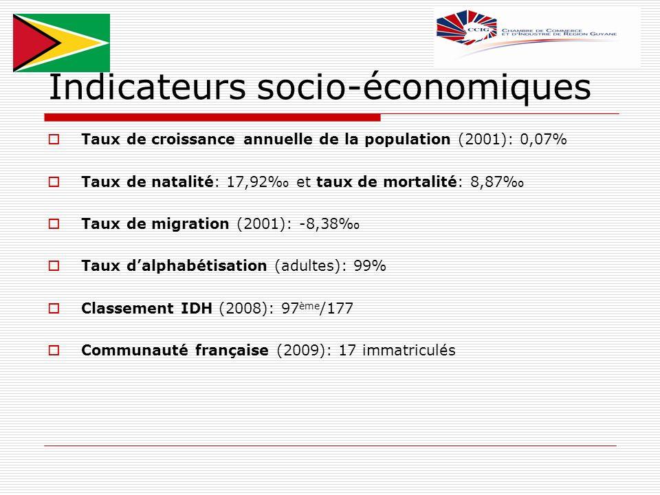 Indicateurs socio-économiques Taux de croissance annuelle de la population (2001): 0,07% Taux de natalité: 17,92 et taux de mortalité: 8,87 Taux de mi