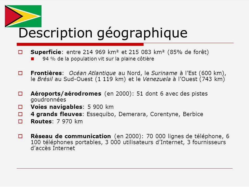 Description géographique Superficie: entre 214 969 km² et 215 083 km² (85% de forêt) 94 % de la population vit sur la plaine côtière Frontières: Océan