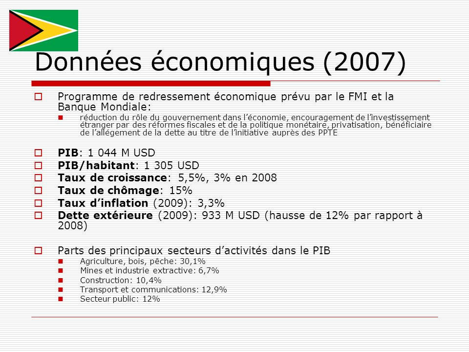Données économiques Principales productions traditionnelles: Sucre Riz Bauxite Rhum Secteurs davenir par le renforcement institutionnel, la formation, la R&D et laugmentation des niveaux de production: Tourisme Energies alternatives (biocarburants, hydroélectricité, énergie solaire) Technologies de linformation Fruits et légumes Elevage Aquaculture Production duranium 1 = 274,194 GYD au 08/04/2010