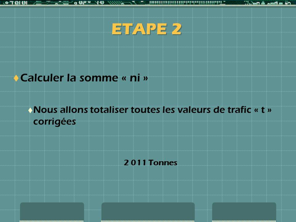 ETAPE 2 Calculer la somme « ni » Nous allons totaliser toutes les valeurs de trafic « t » corrigées 2 011 Tonnes
