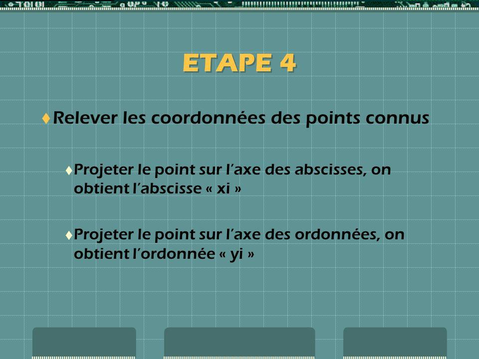 ETAPE 4 Relever les coordonnées des points connus Projeter le point sur laxe des abscisses, on obtient labscisse « xi » Projeter le point sur laxe des ordonnées, on obtient lordonnée « yi »
