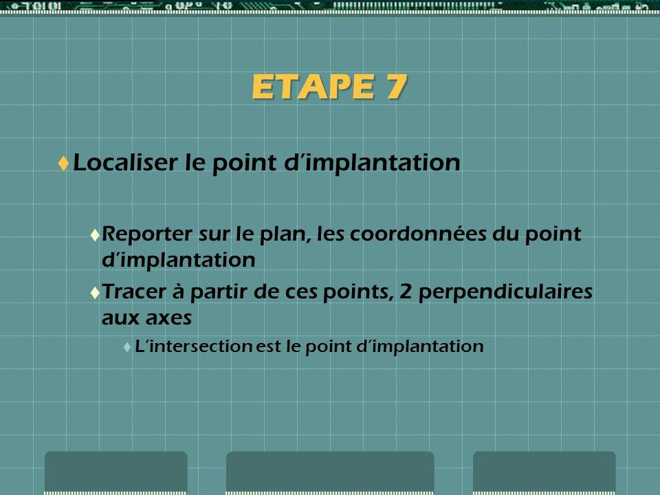 ETAPE 7 Localiser le point dimplantation Reporter sur le plan, les coordonnées du point dimplantation Tracer à partir de ces points, 2 perpendiculaires aux axes Lintersection est le point dimplantation