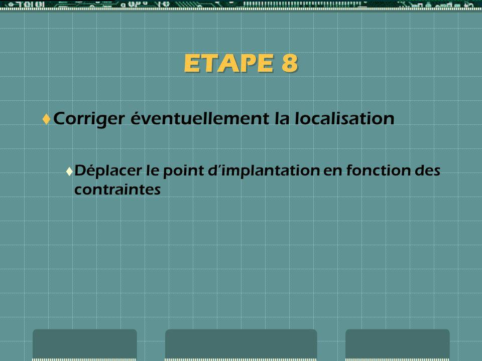 ETAPE 8 Corriger éventuellement la localisation Déplacer le point dimplantation en fonction des contraintes