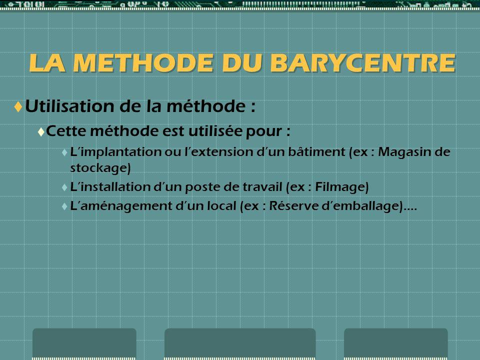LA METHODE DU BARYCENTRE Utilisation de la méthode : Cette méthode est utilisée pour : Limplantation ou lextension dun bâtiment (ex : Magasin de stockage) Linstallation dun poste de travail (ex : Filmage) Laménagement dun local (ex : Réserve demballage)….