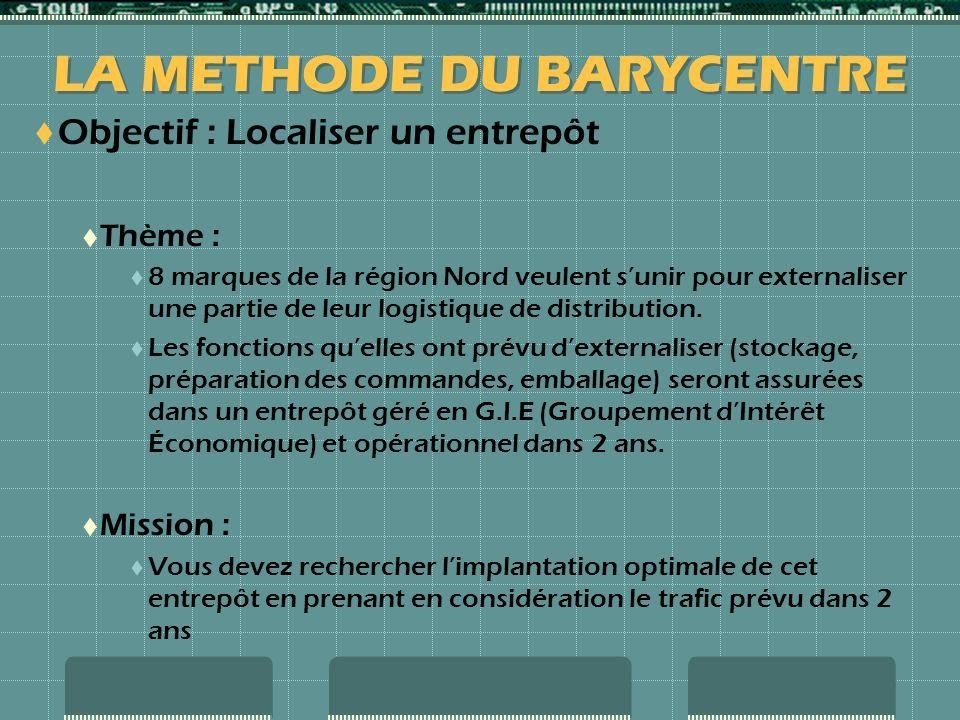 LA METHODE DU BARYCENTRE Objectif : Localiser un entrepôt Thème : 8 marques de la région Nord veulent sunir pour externaliser une partie de leur logistique de distribution.