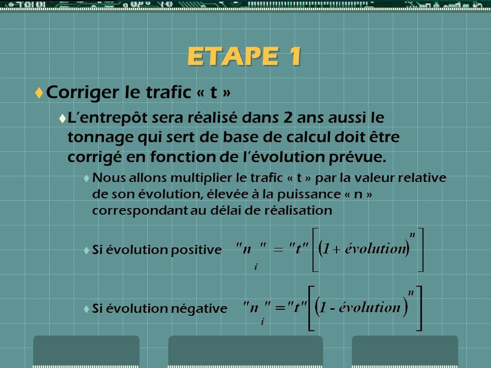 ETAPE 1 Corriger le trafic « t » Lentrepôt sera réalisé dans 2 ans aussi le tonnage qui sert de base de calcul doit être corrigé en fonction de lévolution prévue.