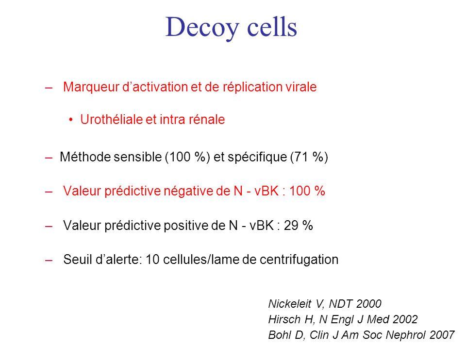 Decoy cells – Marqueur dactivation et de réplication virale Urothéliale et intra rénale –Méthode sensible (100 %) et spécifique (71 %) – Valeur prédictive négative de N - vBK : 100 % – Valeur prédictive positive de N - vBK : 29 % – Seuil dalerte: 10 cellules/lame de centrifugation Nickeleit V, NDT 2000 Hirsch H, N Engl J Med 2002 Bohl D, Clin J Am Soc Nephrol 2007