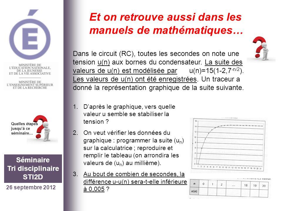 26 septembre 2012 Séminaire Tri disciplinaire STI2D Quelles étapes jusquà ce séminaire… On continue… Juin 2011 -3 IGEN ( M – PC – STI) 1 académie Montpellier -3 IA-IPR (M – PC – STI) A partir du document rassemblant les 14 situations problèmes: une réflexion collégiale est engagée ; des objectifs sont dégagés ; une méthodologie est précisée.