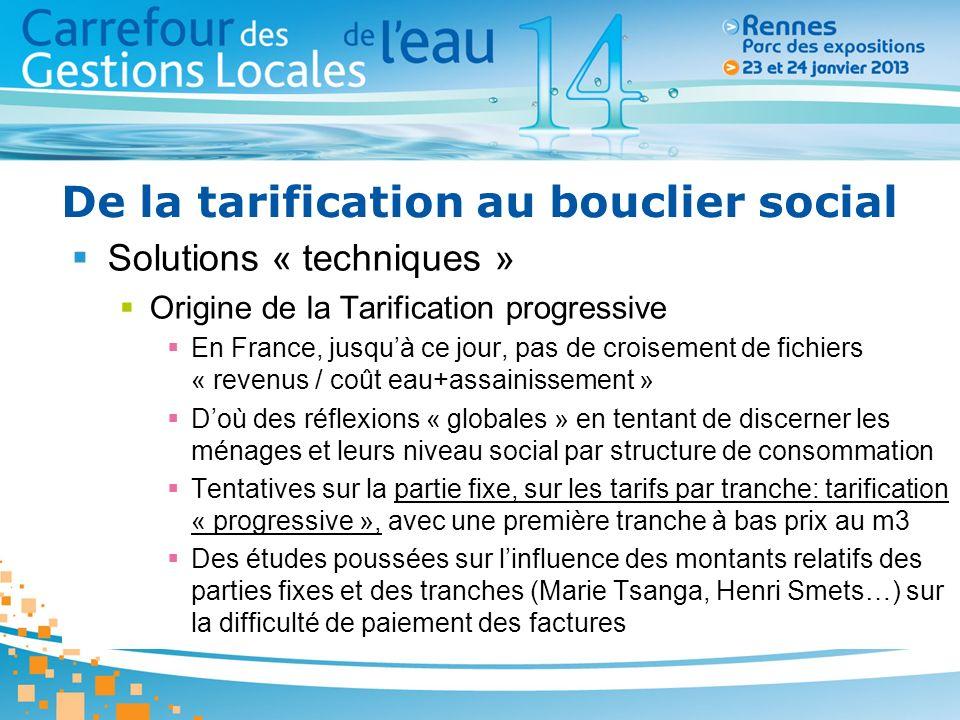De la tarification au bouclier social Solutions « techniques » Origine de la Tarification progressive En France, jusquà ce jour, pas de croisement de