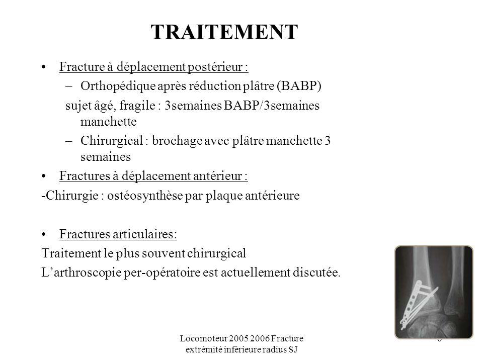 Locomoteur 2005 2006 Fracture extrémité inférieure radius SJ 6 TRAITEMENT Fracture à déplacement postérieur : –Orthopédique après réduction plâtre (BA