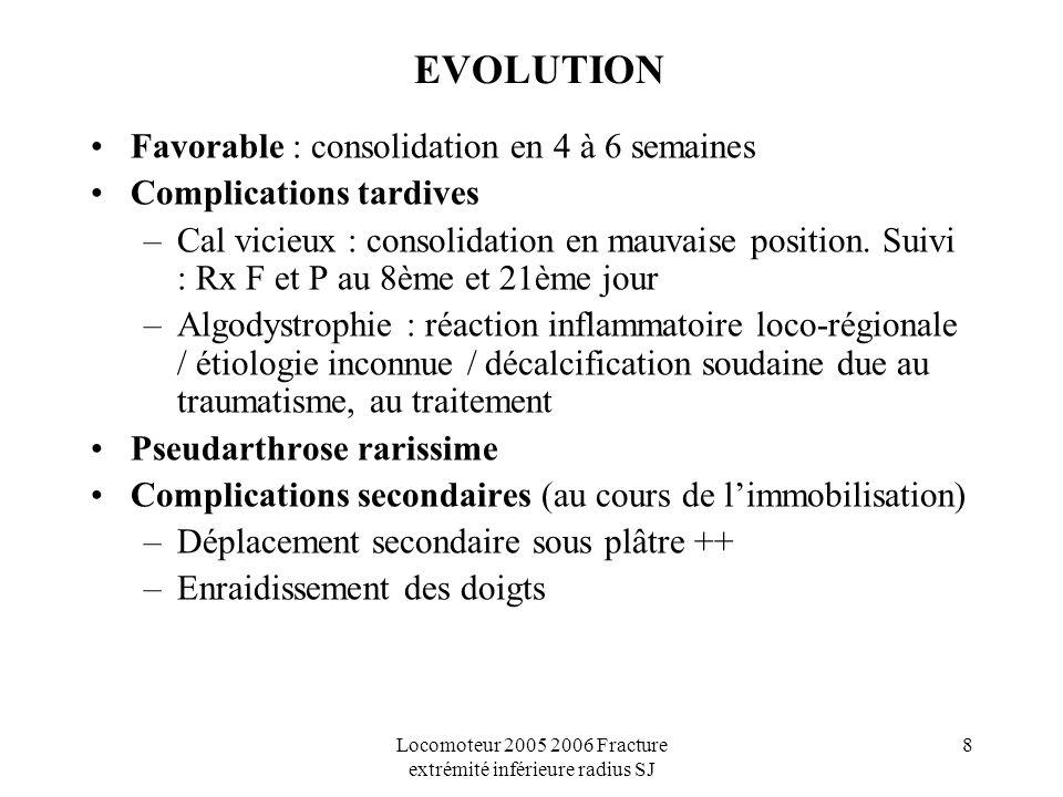 Locomoteur 2005 2006 Fracture extrémité inférieure radius SJ 8 EVOLUTION Favorable : consolidation en 4 à 6 semaines Complications tardives –Cal vicie