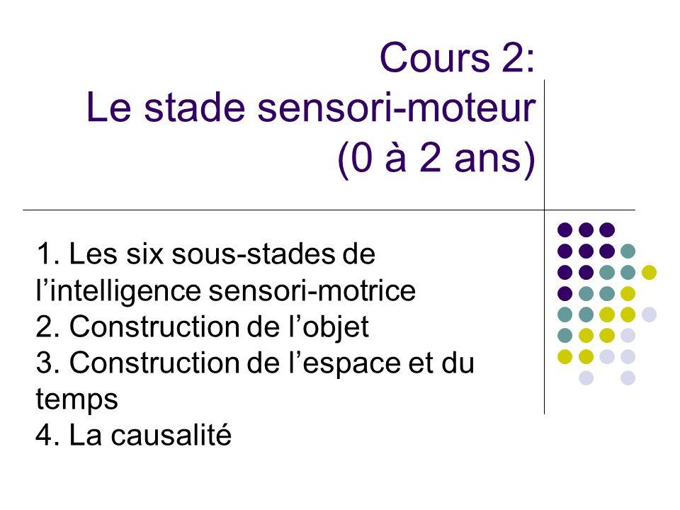 Cours 2: Le stade sensori-moteur (0 à 2 ans) 1. Les six sous-stades de lintelligence sensori-motrice 2. Construction de lobjet 3. Construction de lesp
