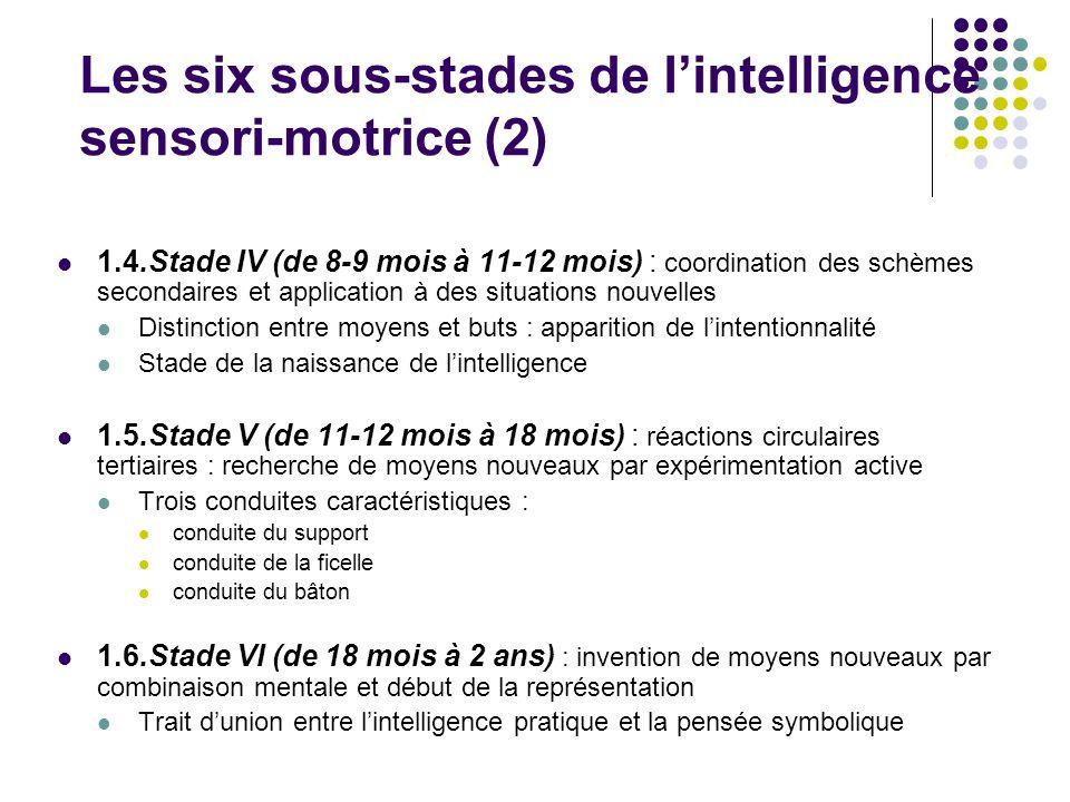 Les six sous-stades de lintelligence sensori-motrice (2) 1.4.Stade IV (de 8-9 mois à 11-12 mois) : coordination des schèmes secondaires et application