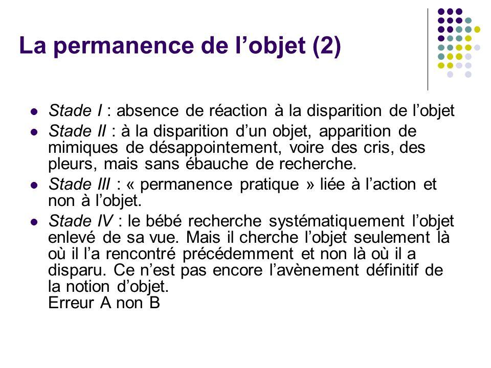 Stade I : absence de réaction à la disparition de lobjet Stade II : à la disparition dun objet, apparition de mimiques de désappointement, voire des c