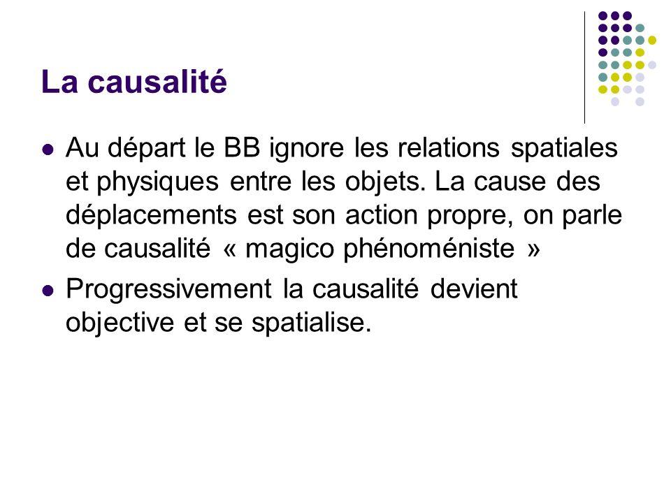 La causalité Au départ le BB ignore les relations spatiales et physiques entre les objets. La cause des déplacements est son action propre, on parle d