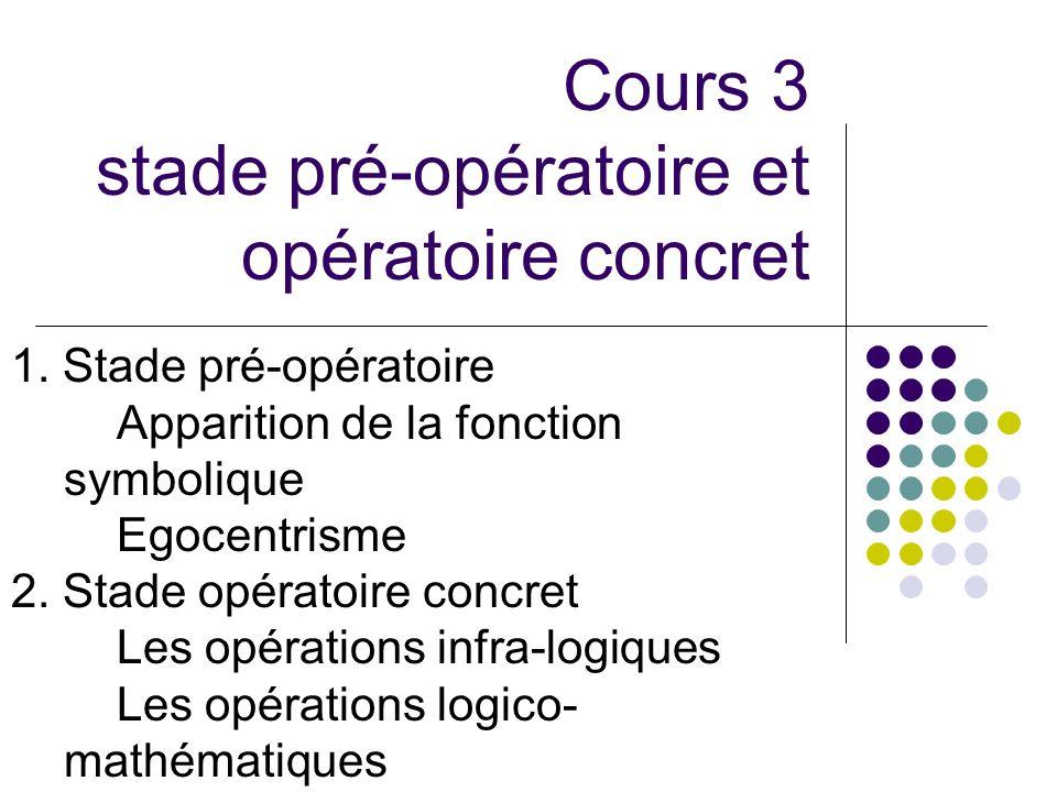 Cours 3 stade pré-opératoire et opératoire concret 1. Stade pré-opératoire Apparition de la fonction symbolique Egocentrisme 2. Stade opératoire concr
