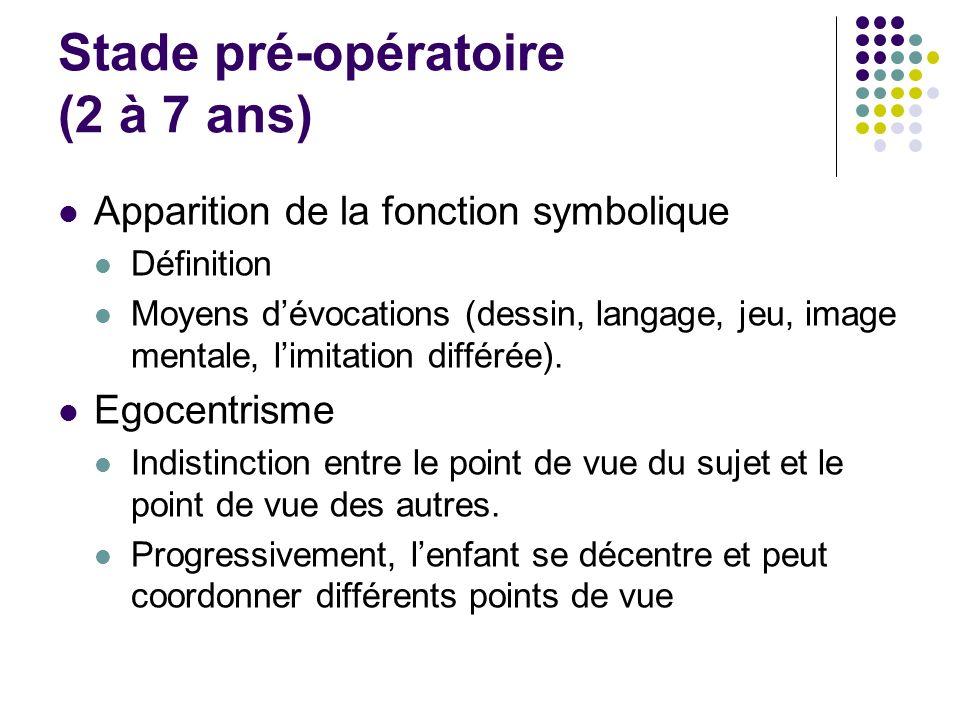 Stade pré-opératoire (2 à 7 ans) Apparition de la fonction symbolique Définition Moyens dévocations (dessin, langage, jeu, image mentale, limitation d