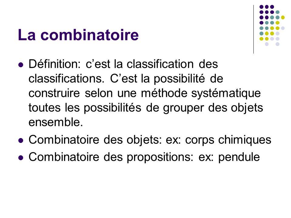 La combinatoire Définition: cest la classification des classifications. Cest la possibilité de construire selon une méthode systématique toutes les po
