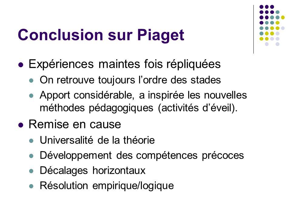 Conclusion sur Piaget Expériences maintes fois répliquées On retrouve toujours lordre des stades Apport considérable, a inspirée les nouvelles méthode