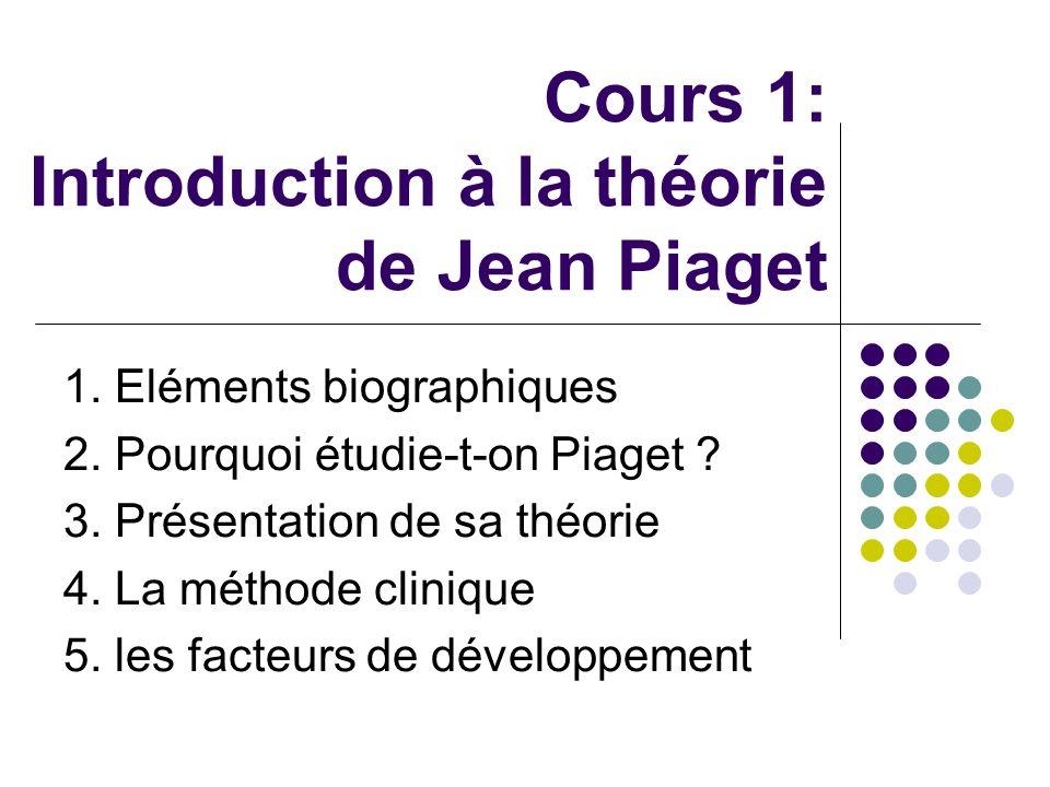 Cours 1: Introduction à la théorie de Jean Piaget 1. Eléments biographiques 2. Pourquoi étudie-t-on Piaget ? 3. Présentation de sa théorie 4. La métho