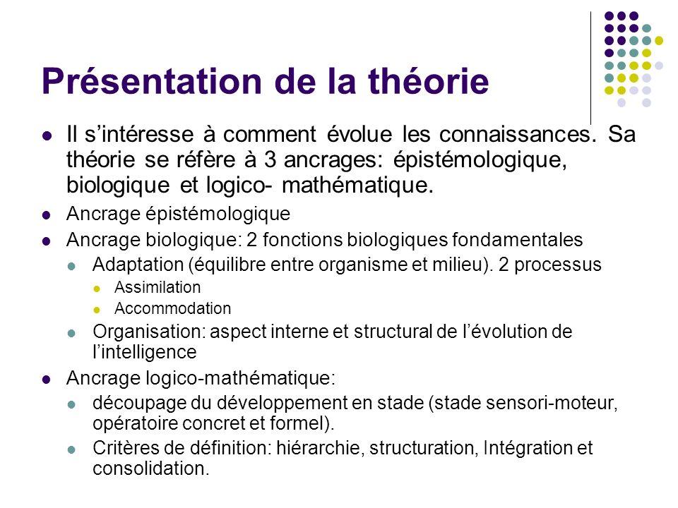 Présentation de la théorie Il sintéresse à comment évolue les connaissances. Sa théorie se réfère à 3 ancrages: épistémologique, biologique et logico-