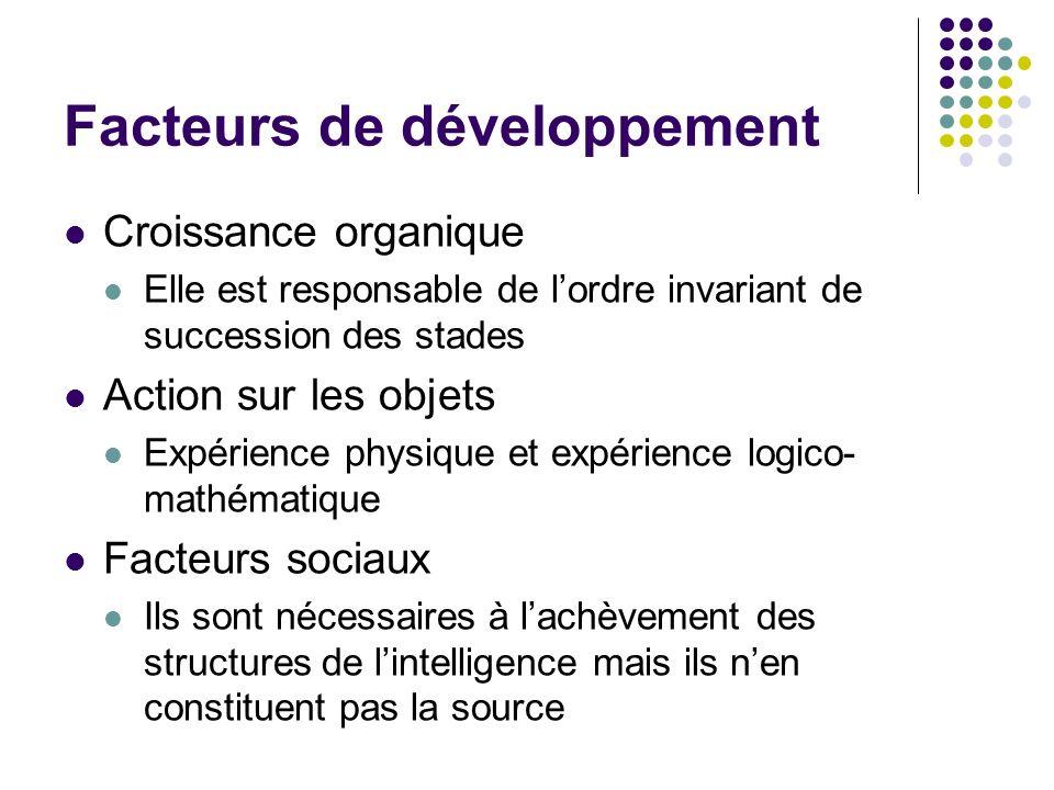 Facteurs de développement Croissance organique Elle est responsable de lordre invariant de succession des stades Action sur les objets Expérience phys