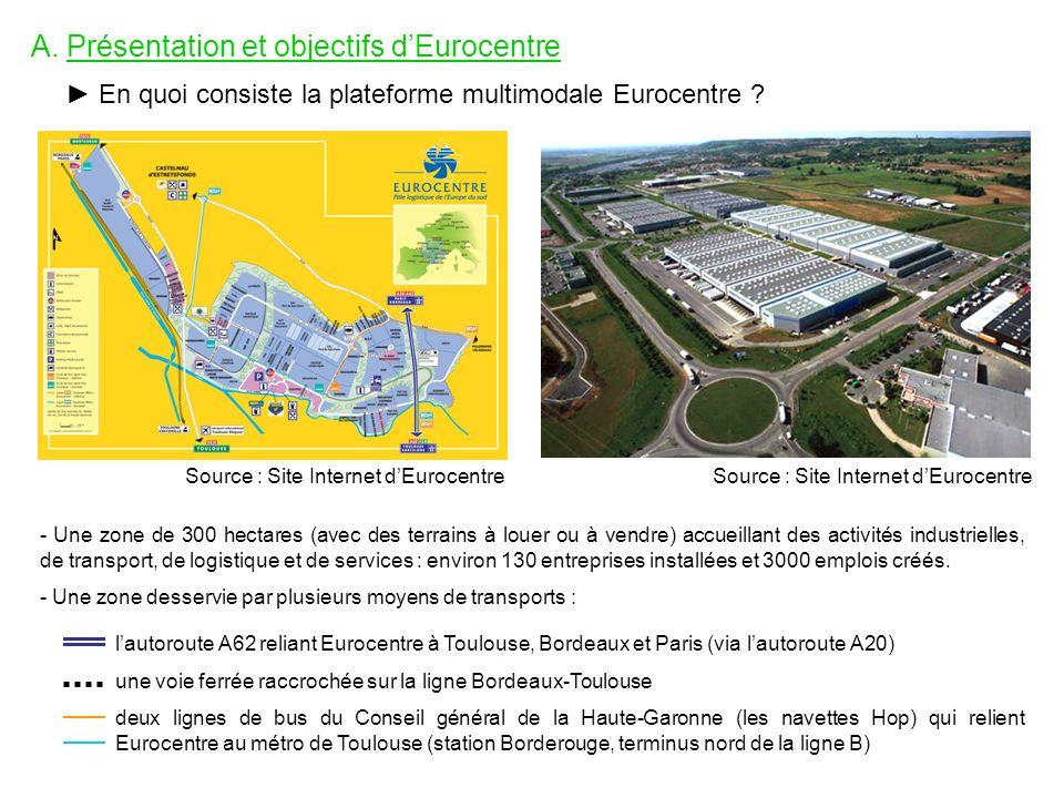 A. Présentation et objectifs dEurocentre En quoi consiste la plateforme multimodale Eurocentre ? - Une zone de 300 hectares (avec des terrains à louer
