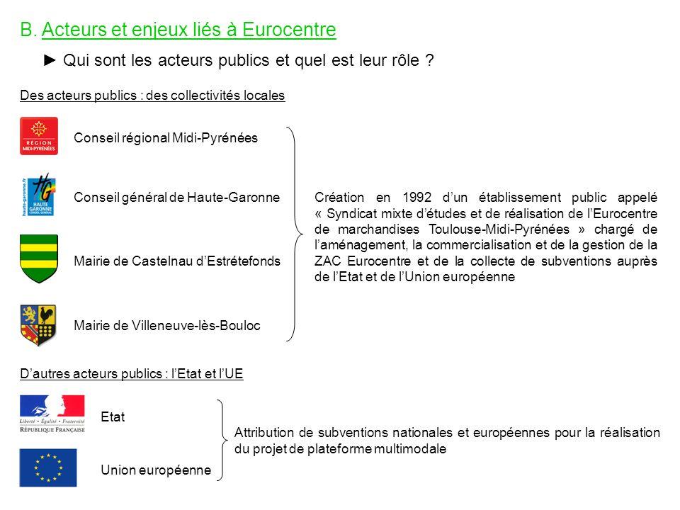 B. Acteurs et enjeux liés à Eurocentre Qui sont les acteurs publics et quel est leur rôle ? Des acteurs publics : des collectivités locales Conseil ré