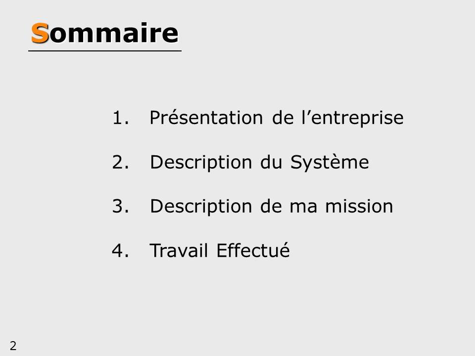 Sommaire 1. Présentation de lentreprise 2. Description du Système 3. Description de ma mission 4. Travail Effectué 2