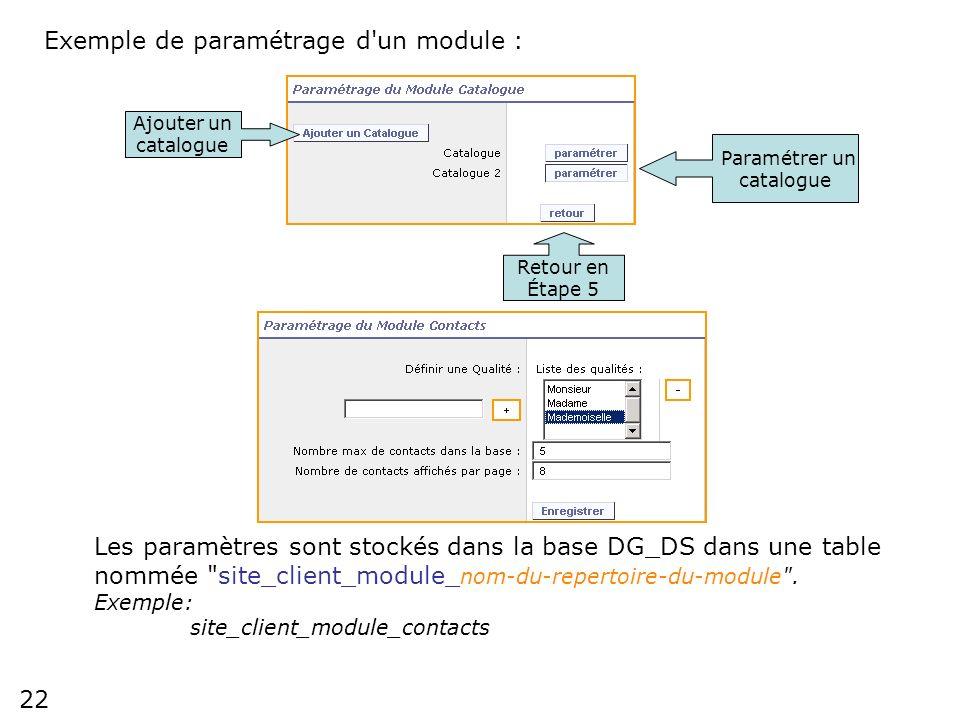 22 Exemple de paramétrage d'un module : Ajouter un catalogue Paramétrer un catalogue Retour en Étape 5 Les paramètres sont stockés dans la base DG_DS