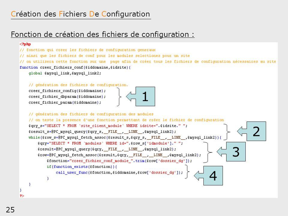 25 Création des Fichiers De Configuration Fonction de création des fichiers de configuration : 1 2 3 4