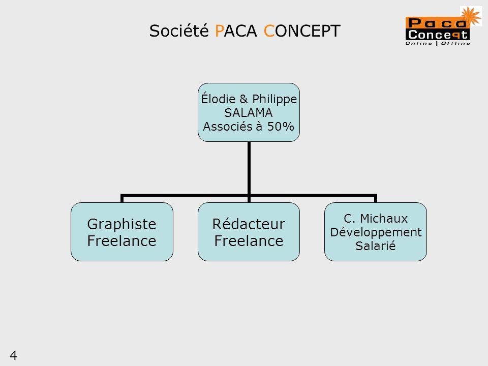 Élodie & Philippe SALAMA Associés à 50% Graphiste Freelance Rédacteur Freelance C. Michaux Développement Salarié Société PACA CONCEPT 4