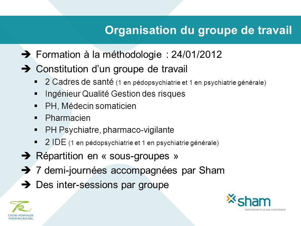 Organisation du groupe de travail Formation à la méthodologie : 24/01/2012 Constitution dun groupe de travail 2 Cadres de santé (1 en pédopsychiatrie