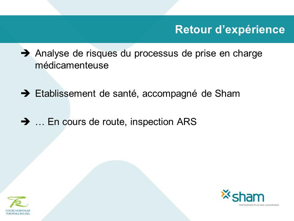 Retour dexpérience Analyse de risques du processus de prise en charge médicamenteuse Etablissement de santé, accompagné de Sham … En cours de route, i